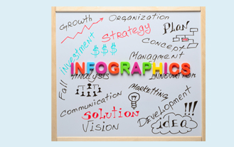 Montreal Internet Marketing Tips—The Power of Using Infographics