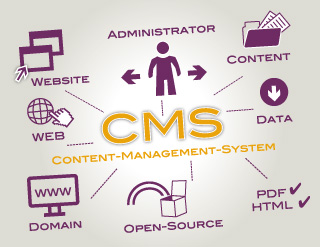 Considering a Content Management System for Your New Website